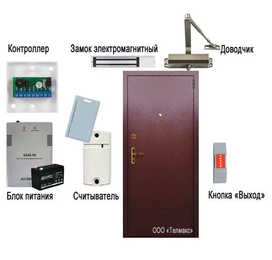 ustanovka-skud-na-dver-variant-1