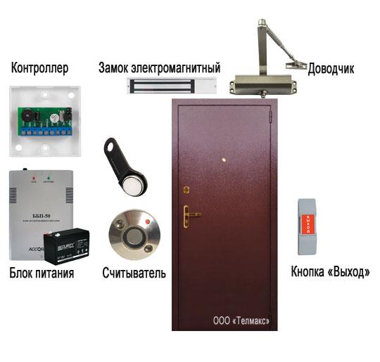 ustanovka-skud-na-dver-variant-2