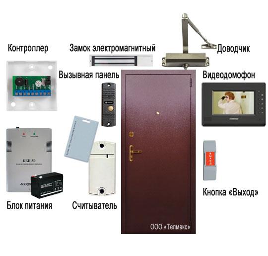 ustanovka-videodomofona-i-skud