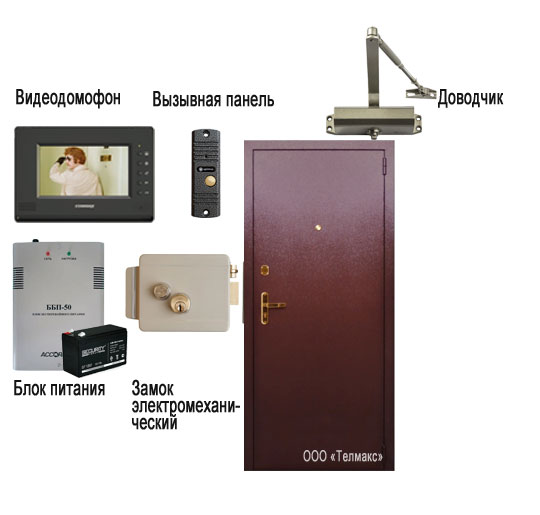 ustanovka-videodomofona-na-dver