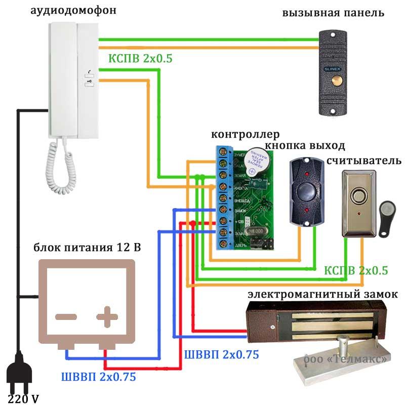 podklyuchenie-domofona-s-ehlektromagnitnym-zamkom