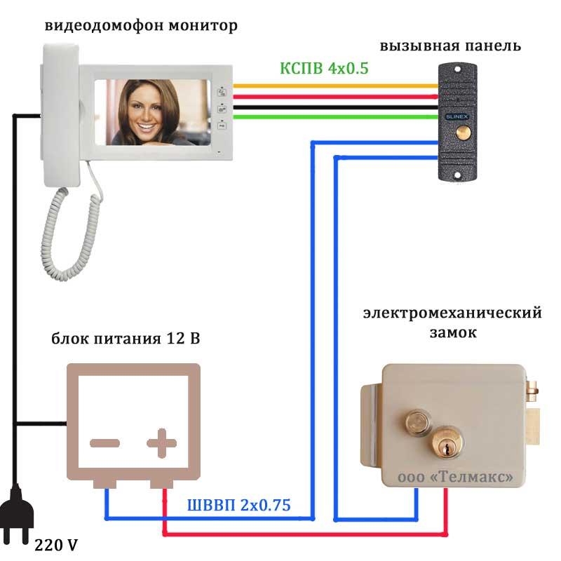podklyuchenie-videodomofona-s-ehlektromekhanicheskim-zamkom