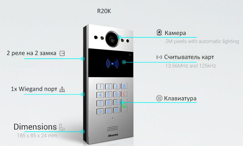 akuvox-r20k